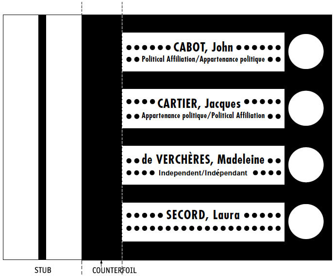 Sample Ballot Papers Elections Canada S Civic Education
