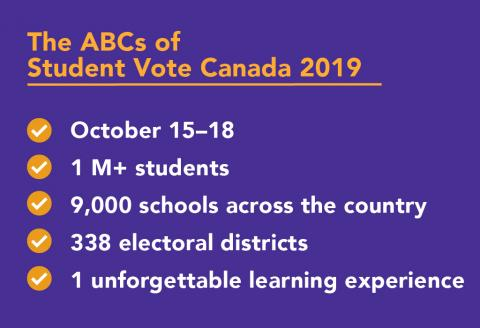 ABCs of Student Vote Canada 2019